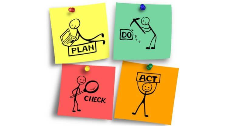 La mentalità vincente per un business di successo: i 5 segreti
